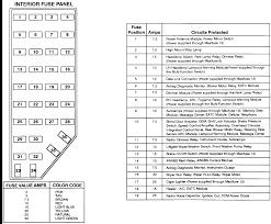 99 ford explorer fuse box diagram schecter diamond series wiring 2002 Ford Explorer Fuse Box Diagram fu fuse box diagram ford truck enthusiasts forums 2007 01 14 181033 fuse box 96 explorer 2004 ford explorer fuse box diagram