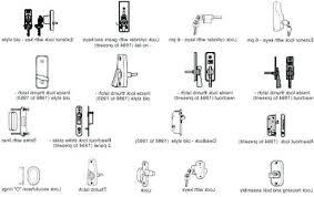 Types Of Door Locks of The Picture Gallery