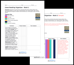 the iliad book summary analysis from the creators  the teacher edition of the litchart on the iliad ""