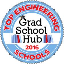 Top 20 Robotics Engineering Schools in the U.S. - Grad School Hub