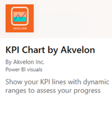 Kpi Chart By Akvelon 27 Kpi Chart By Akvelon Captain White Power Bi Visualization