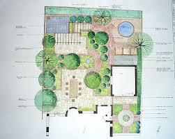 Garden Plan Layouts Garden Plan Layouts Vegetable Garden Design Layout Designs Simple
