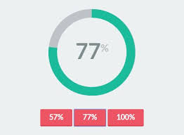 Pie Chart Css3 Html5 Simple Plain Donut Pie Chart Plugin With Jquery And Css3