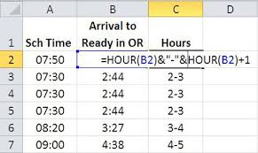 Time To Decimal Chart Formulas Convert Excel Time Format To Minutes Hours