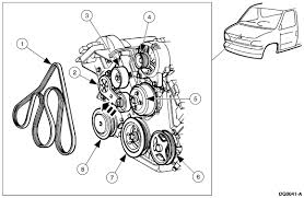 ford e 150 the illustration of serpintine belt diagram hi big daddy here is a pic of the serp belt routing the section of the belt that goes to the a c compressure goes between the tensioner pulley and the