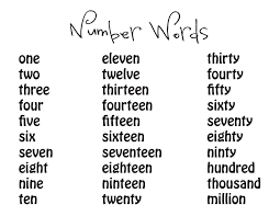 Number Word Chart Pictures Kiddo Shelter Number Words
