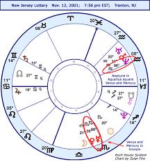 Astrology Horoscope Nj Lottery Ns Chart Stariq Com