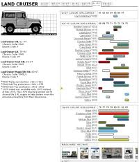 Toyota Trim Code Chart Toyota Trim Code Chart Fj40 Color Code Chart