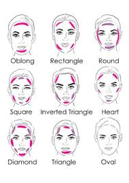 what face shape do you have have these pink and purple lines will show you exactly where to contour now where there are no lines the oval face
