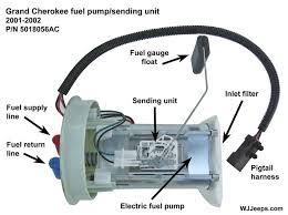 jeep grand cherokee wj fuel filters fuel pump sending unit
