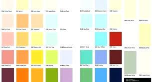 Dulux Exterior Masonry Paint Colour Chart