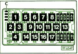 fuse panelcar wiring diagram page  1996 audi urs6 main fuse box diagram