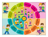 Social Skills Chart Social Skills Theme And Activities Educatall