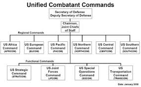 Department Of Defense Organizational Chart 2017 Best