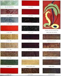 Sunrise Collection Brochure Formica Colors And Patterns