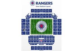 Stadium Plans Rangers Football Club Official Website