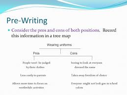 objective i will learn the process of writing a persuasive essay pre writing consider the pros and cons of both positions record this information in