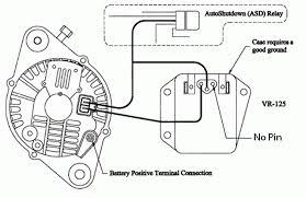 wiring diagram alternator built in regulator diagram the mega experiment part ii executing plan rallynotes