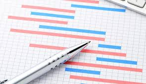4 Ways Not To Use A Gantt Chart In Project Management