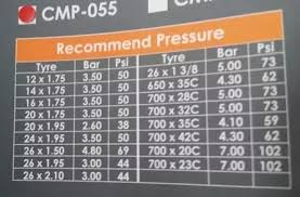 Tyre Pressure Chart By Size Malaysia Best Picture Of Chart