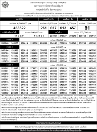 Bloggang.com : na_nyu - ใบตรวจหวย งวดวันที่ 1 ธันวาคม 2562