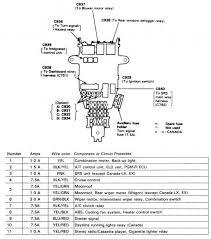 1995 Honda Civic Ex 1993 honda civic hatchback fuse box diagram wiring diagram and