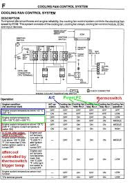 dual electric radiator fan wiring diagram wiring diagram and help wiring dual electric fans takeover pirate4x4 simple automotive fan wiring diagram