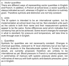 4 Sub-conclusions for the symbols (Lowe 1992 p19:30-1) | Download  Scientific Diagram