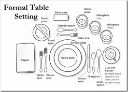 formal setting of a table. the formal table setting, incase you ever needed or wanted to know. setting of a