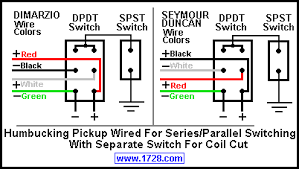 guitar wiring site this arrangement does have all the advantages mentioned above however it has the disadvantages in that the coil cut switch will only work when the dpdt