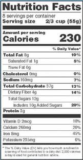 New Nutrition Facts Labels To Feature Added Sugars With Daily Value