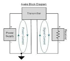 planet analog precision hub 4 wire current loop sensor 4 wire sensor transmitter simplified block diagram