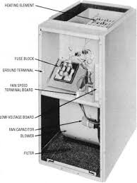 electric furnaces ФенкойРы фанкойРы вентиРяторные доводчики electric furnaces