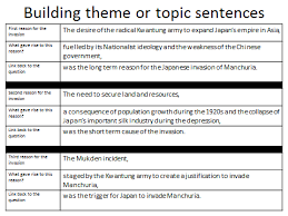 opening sentences for essays th peter nguyen essays