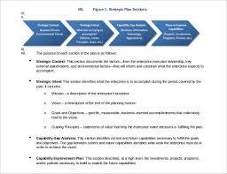 Strategic Plan Template 16 Free Word Pdf Documents Download