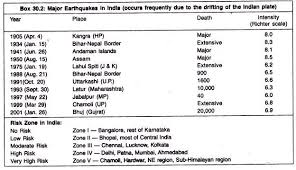 essay on earthquakes for students disasters geography although there are thousands of relatively small earthquakes around the world each year it is those of magnitudes 6 8 on the richter scale which generally