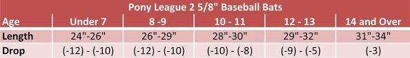 youth baseball bat sizing charts general bat sizing chart