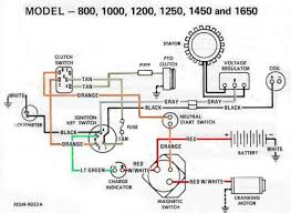 wheel horse wiring diagram wheel image wiring diagram toro wheel horse wiring diagram wiring diagram on wheel horse wiring diagram