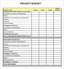 Sample Project Budget Under Fontanacountryinn Com