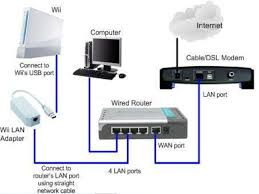 cat 6 wiring diagram connector not lossing wiring diagram • lan man and wan ppt final cat6 connector wiring diagram cat 6 ethernet wiring diagram