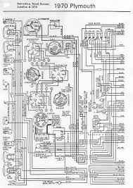wiring diagram ply duster the wiring diagram 1971 plymouth satellite dash wiring diagram 1971 printable wiring diagram