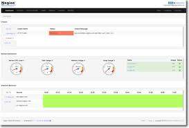 nagios network analyzer nagios network analyzer nna amrut software