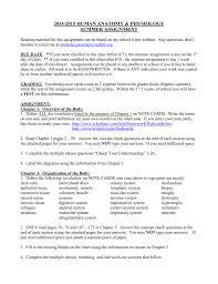 essay be prepared environment