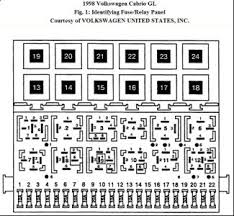 1998 vw cabrio fuse diagram wiring diagram \u2022 how to read fuse box in apartment 1998 vw cabrio fuse diagram