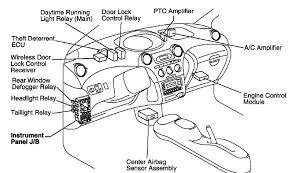toyota matrix strut diagram not lossing wiring diagram • 2005 toyota sienna suspension diagram imageresizertool com 2004 toyota matrix pontiac vibe