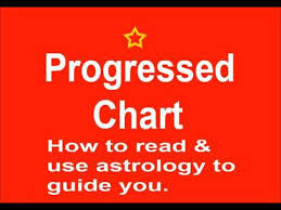 How To Read A Progressed Chart Progressed Astrology Chart How To Read And Use To Guide You Today