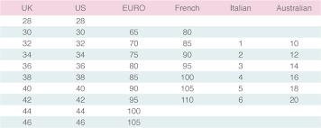 Size Charts Bra Size Dress Sizing Tkd Lingerie