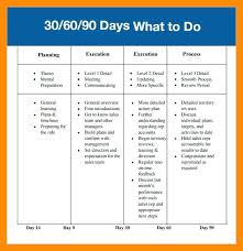 Free Day Sales Plan Template Download 30 60 90 Examples For