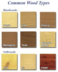 types of wood furniture. beautiful furniture wood identification guide furniture types for of