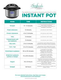 The Definitive Guide To Cooking Soyfoods In The Instant Pot
